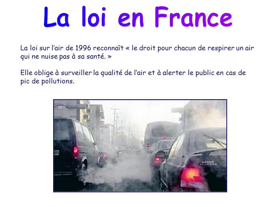 La loi en France La loi sur l'air de 1996 reconnaît « le droit pour chacun de respirer un air qui ne nuise pas à sa santé. »