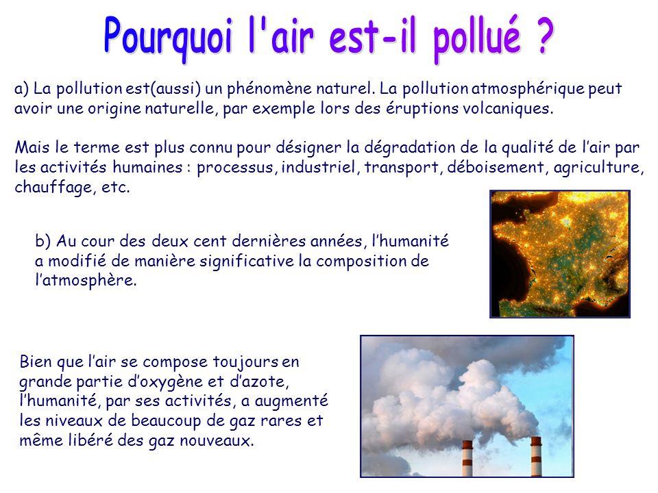 Pourquoi l air est-il pollué