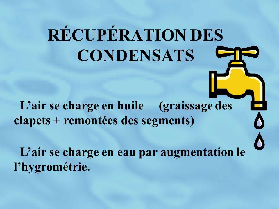 RÉCUPÉRATION DES CONDENSATS