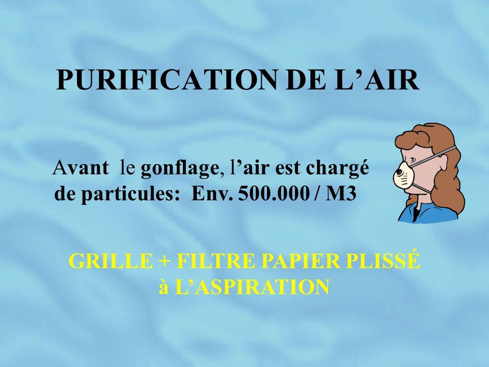 GRILLE + FILTRE PAPIER PLISSÉ à L'ASPIRATION