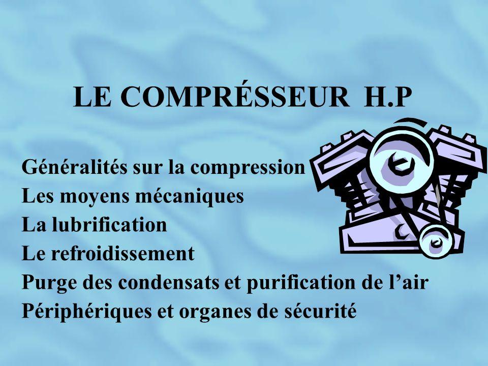 LE COMPRÉSSEUR H.P Généralités sur la compression