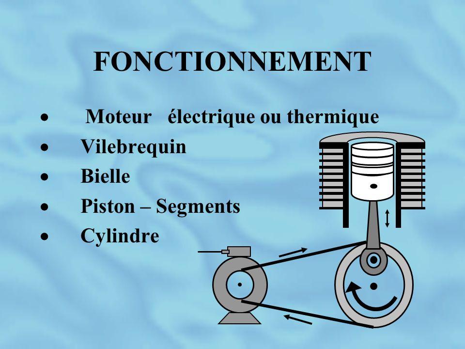 FONCTIONNEMENT · Moteur électrique ou thermique · Vilebrequin · Bielle