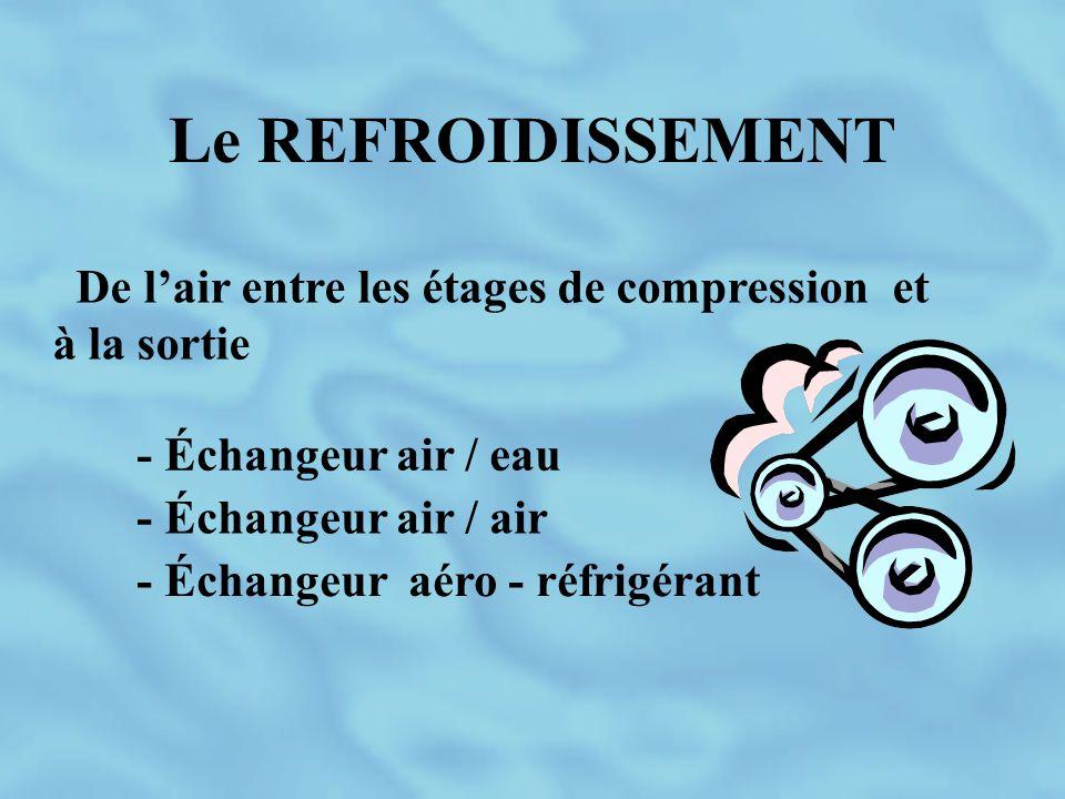 Le REFROIDISSEMENT De l'air entre les étages de compression et à la sortie