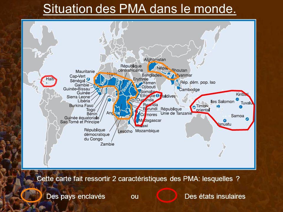 Situation des PMA dans le monde.