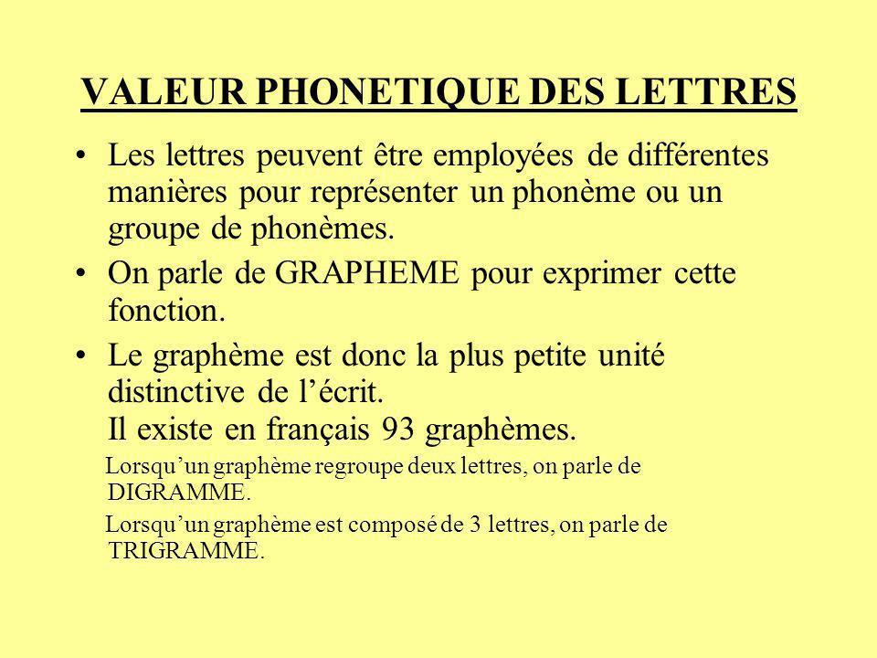 VALEUR PHONETIQUE DES LETTRES