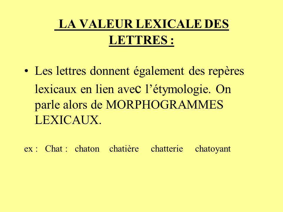 LA VALEUR LEXICALE DES LETTRES :