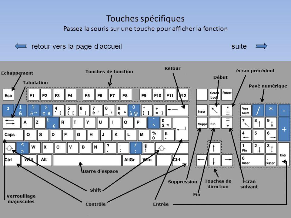 Touches spécifiques Passez la souris sur une touche pour afficher la fonction