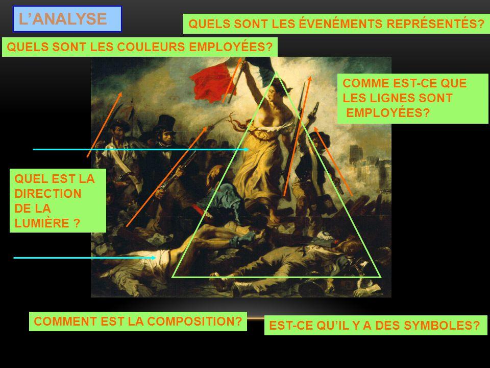 L'ANALYSE QUELS SONT LES ÉVENÉMENTS REPRÉSENTÉS