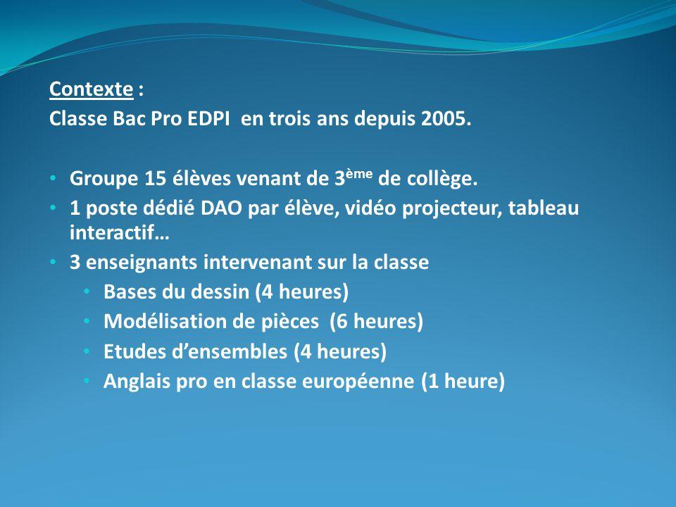 Contexte : Classe Bac Pro EDPI en trois ans depuis 2005. Groupe 15 élèves venant de 3ème de collège.