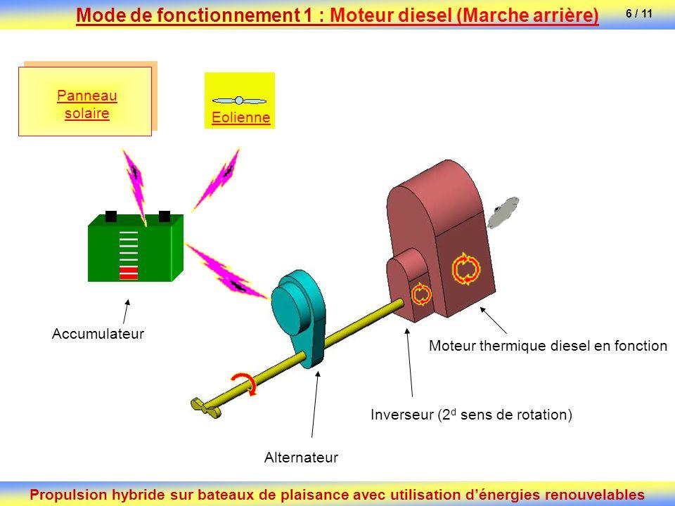 Mode de fonctionnement 1 : Moteur diesel (Marche arrière)