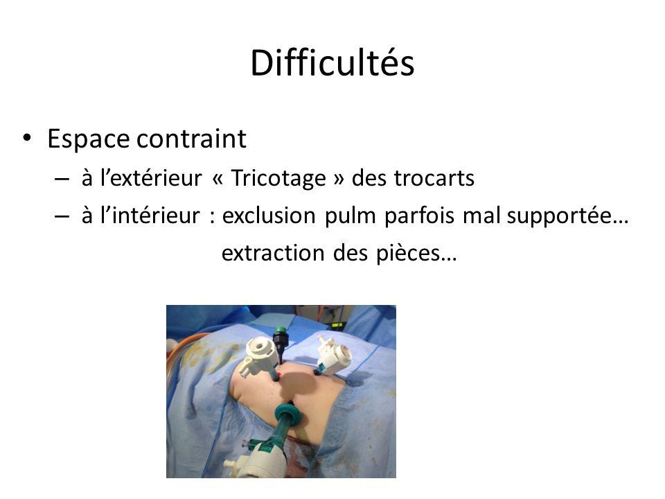 Difficultés Espace contraint à l'extérieur « Tricotage » des trocarts