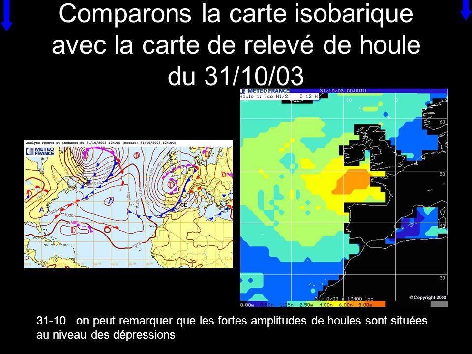 Comparons la carte isobarique avec la carte de relevé de houle du 31/10/03