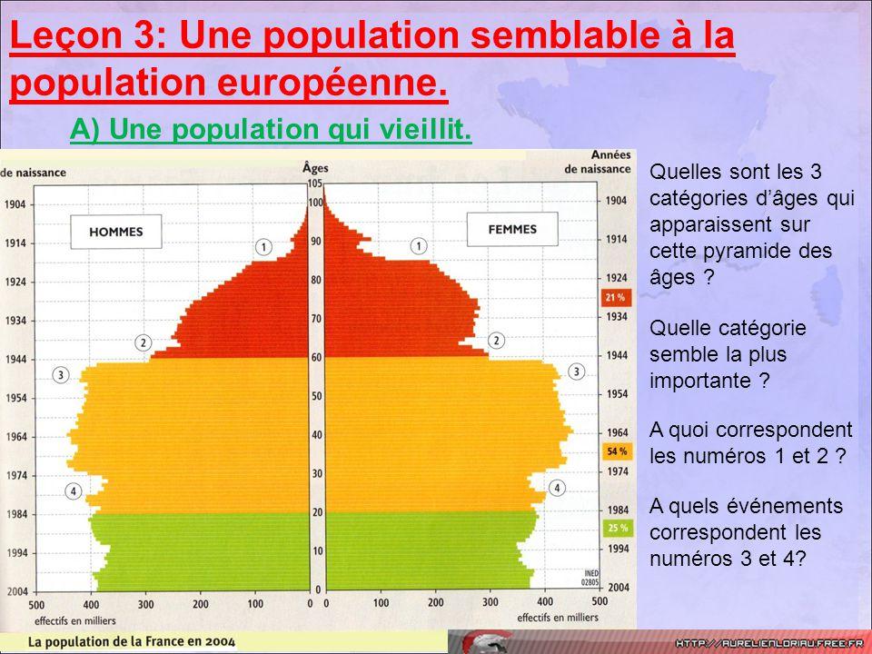 Leçon 3: Une population semblable à la population européenne.