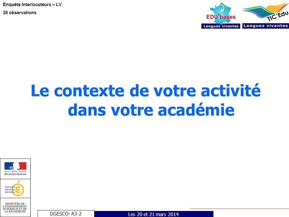 Le contexte de votre activité dans votre académie