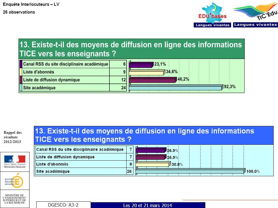 Rappel des résultats 2012/2013 Les 20 et 21 mars 2014