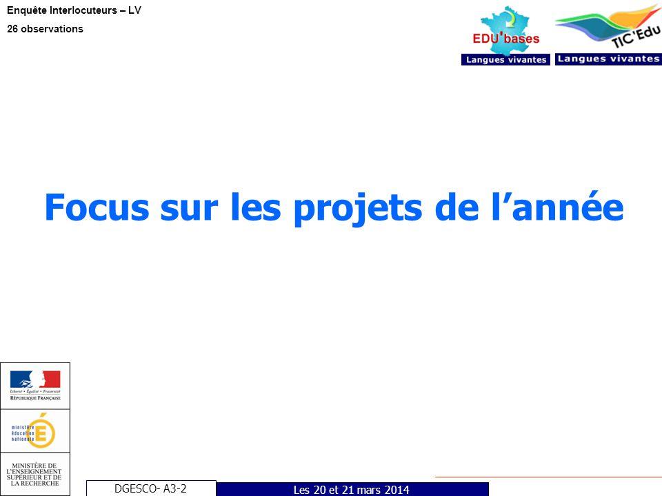 Focus sur les projets de l'année