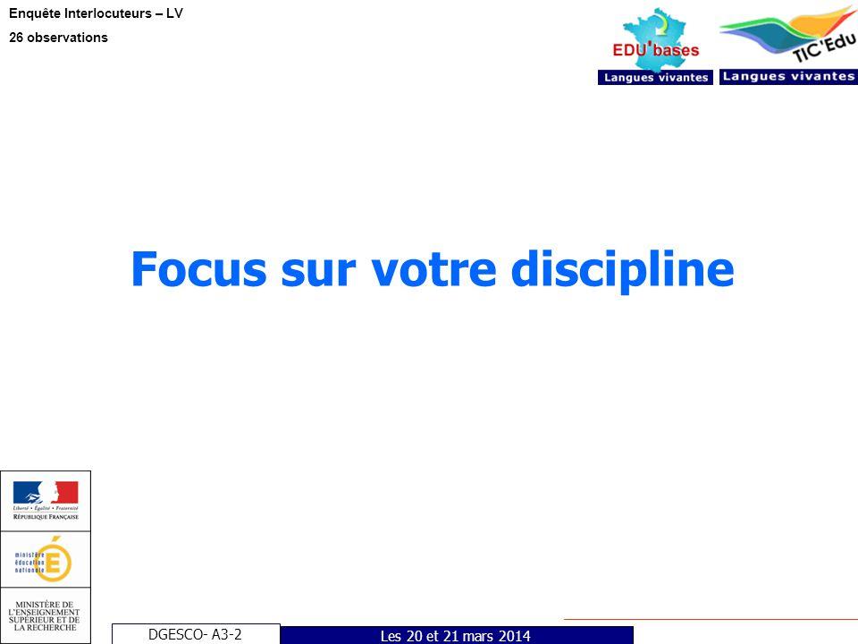 Focus sur votre discipline