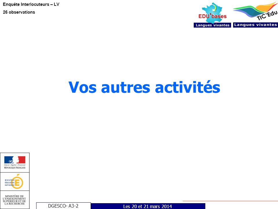 Vos autres activités Les 20 et 21 mars 2014