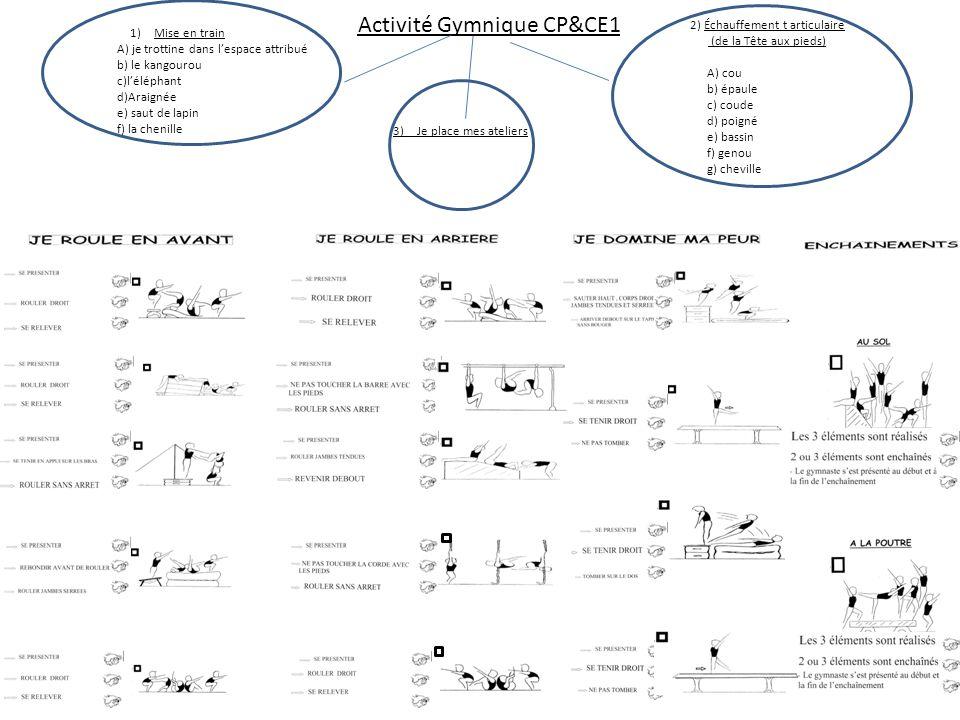 Activité Gymnique CP&CE1