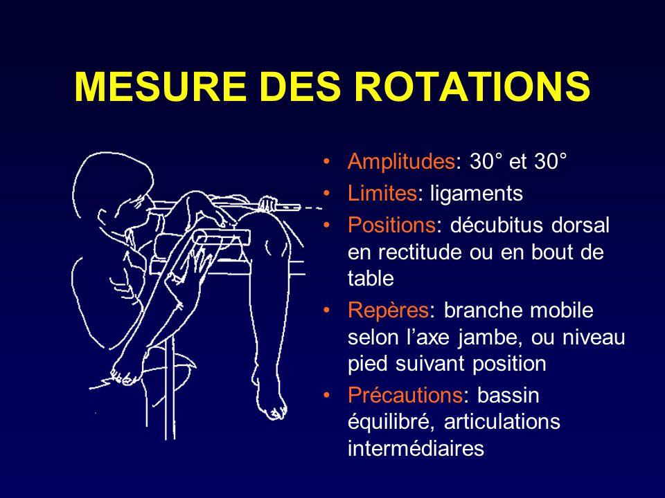 MESURE DES ROTATIONS Amplitudes: 30° et 30° Limites: ligaments