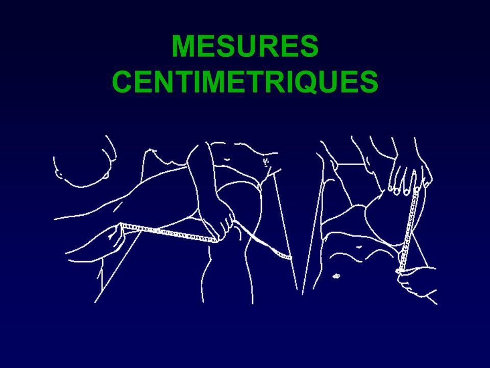 MESURES CENTIMETRIQUES