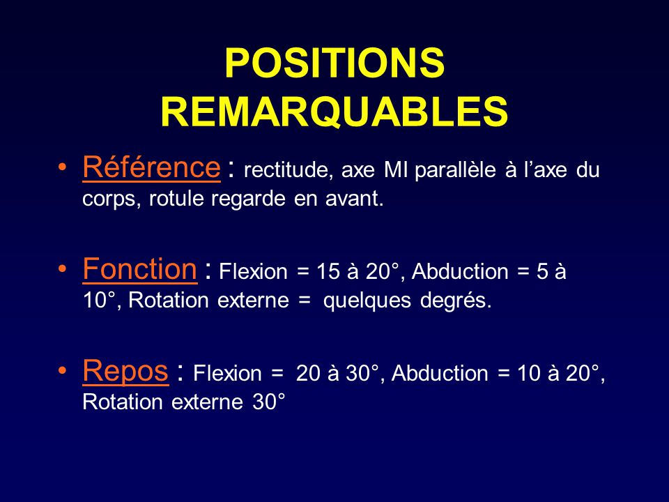 POSITIONS REMARQUABLES