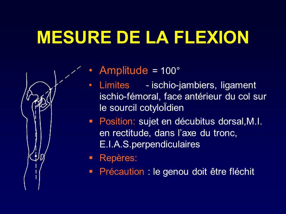 MESURE DE LA FLEXION Amplitude = 100°