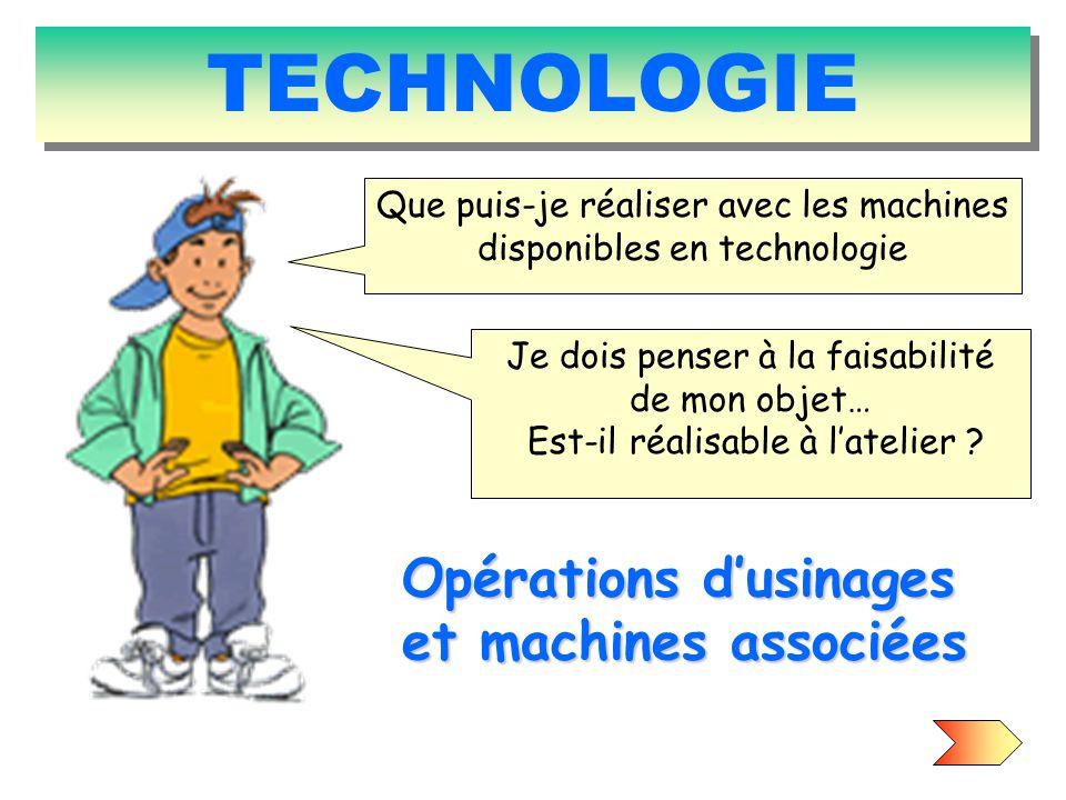 TECHNOLOGIE Opérations d'usinages et machines associées