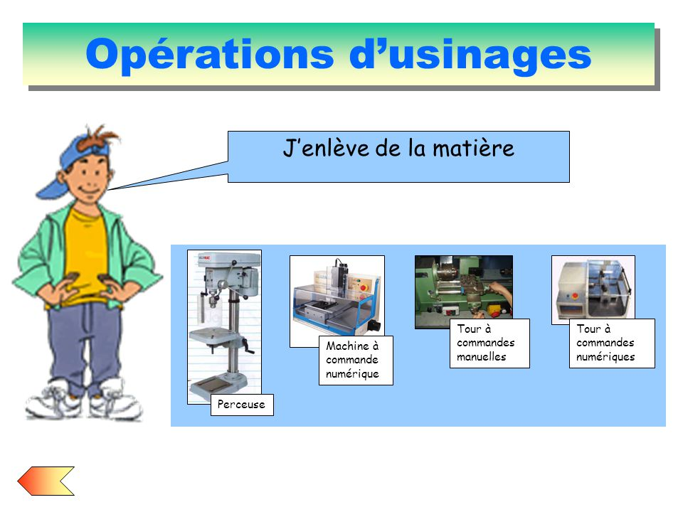 Opérations d'usinages