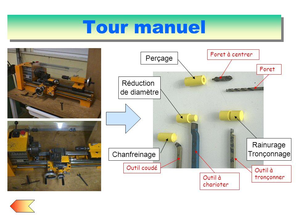 Tour manuel Perçage Réduction de diamètre Rainurage Tronçonnage