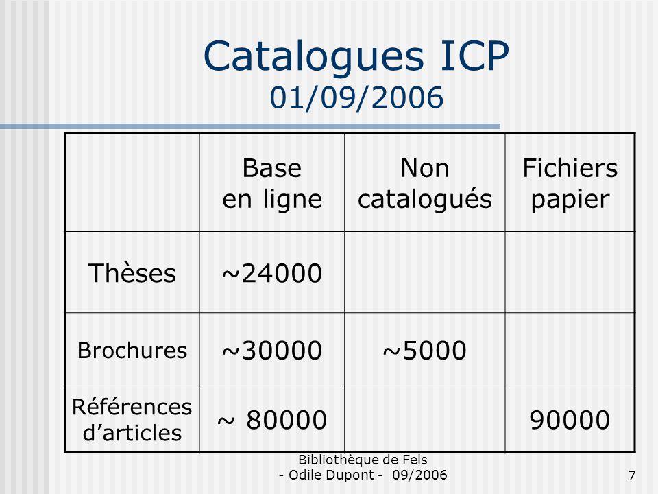 Catalogues ICP 01/09/2006 Base en ligne Non catalogués Fichiers papier