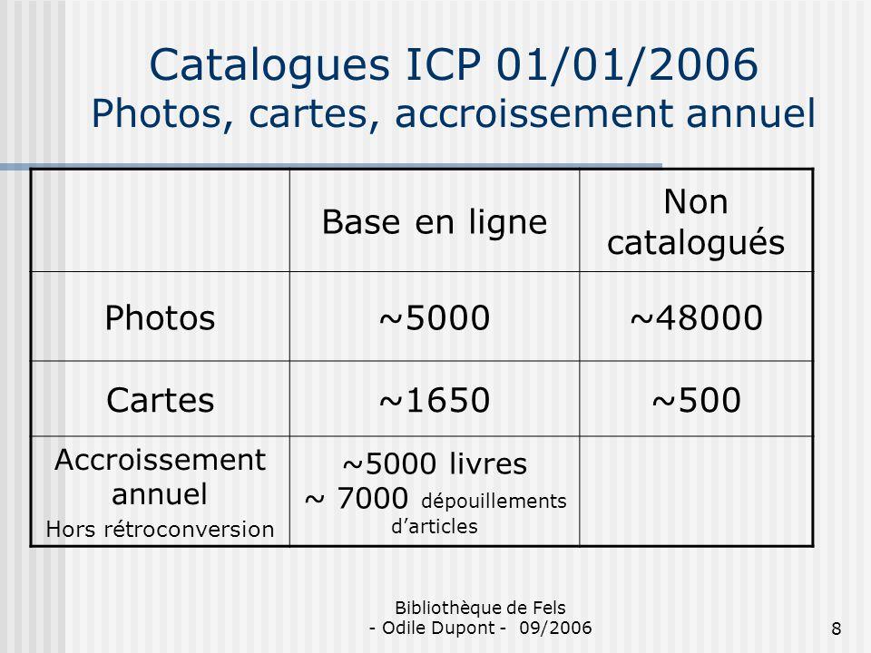 Catalogues ICP 01/01/2006 Photos, cartes, accroissement annuel