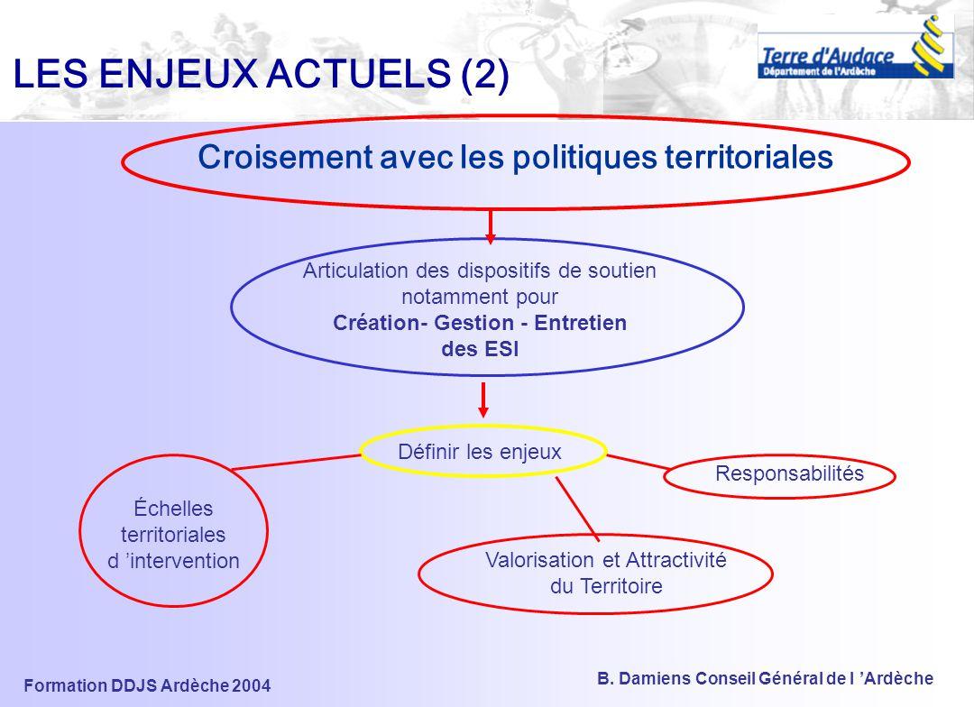LES ENJEUX ACTUELS (2) Croisement avec les politiques territoriales