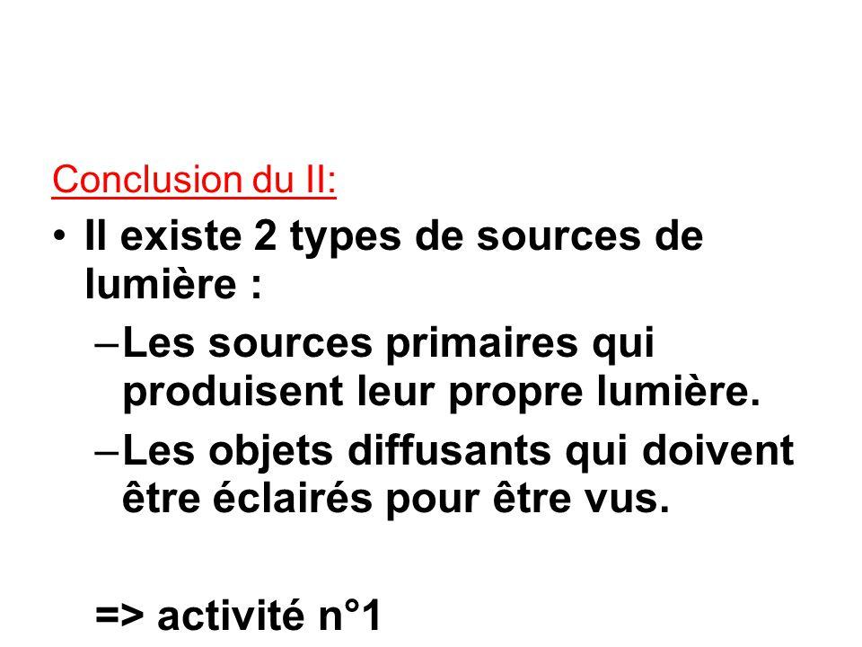 Il existe 2 types de sources de lumière :