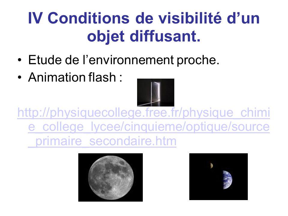 IV Conditions de visibilité d'un objet diffusant.