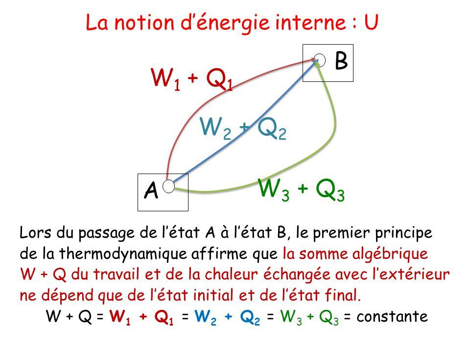 B W1 + Q1 W2 + Q2 W3 + Q3 A La notion d'énergie interne : U