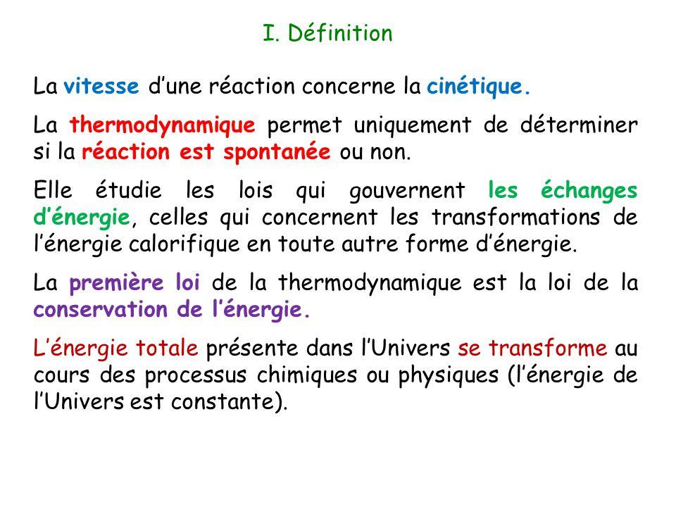 I. Définition La vitesse d'une réaction concerne la cinétique.