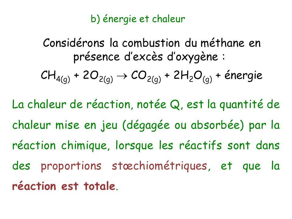 Considérons la combustion du méthane en présence d'excès d'oxygène :