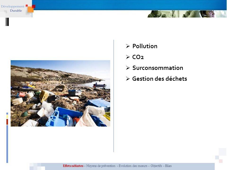Pollution CO2 Surconsommation Gestion des déchets