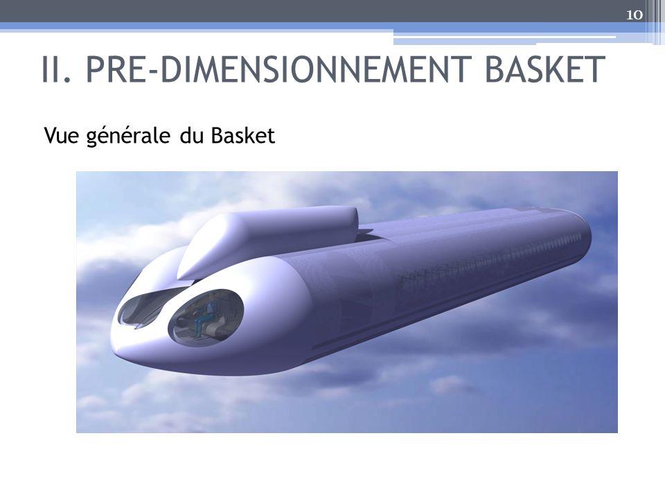 II. PRE-DIMENSIONNEMENT BASKET