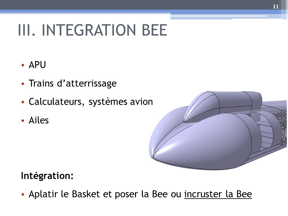III. INTEGRATION BEE APU Trains d'atterrissage