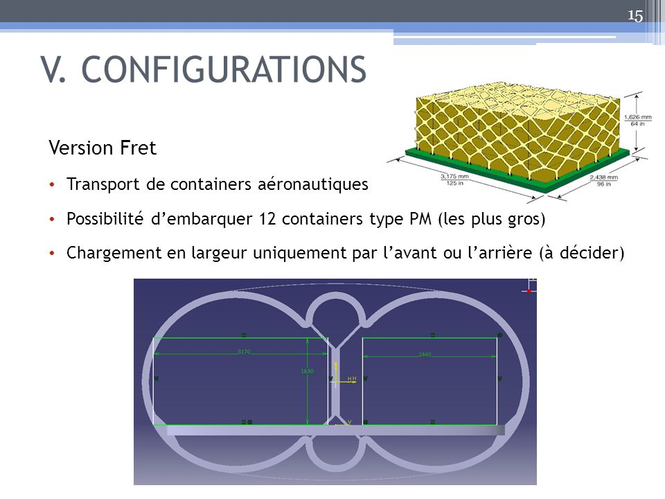 V. CONFIGURATIONS Version Fret Transport de containers aéronautiques