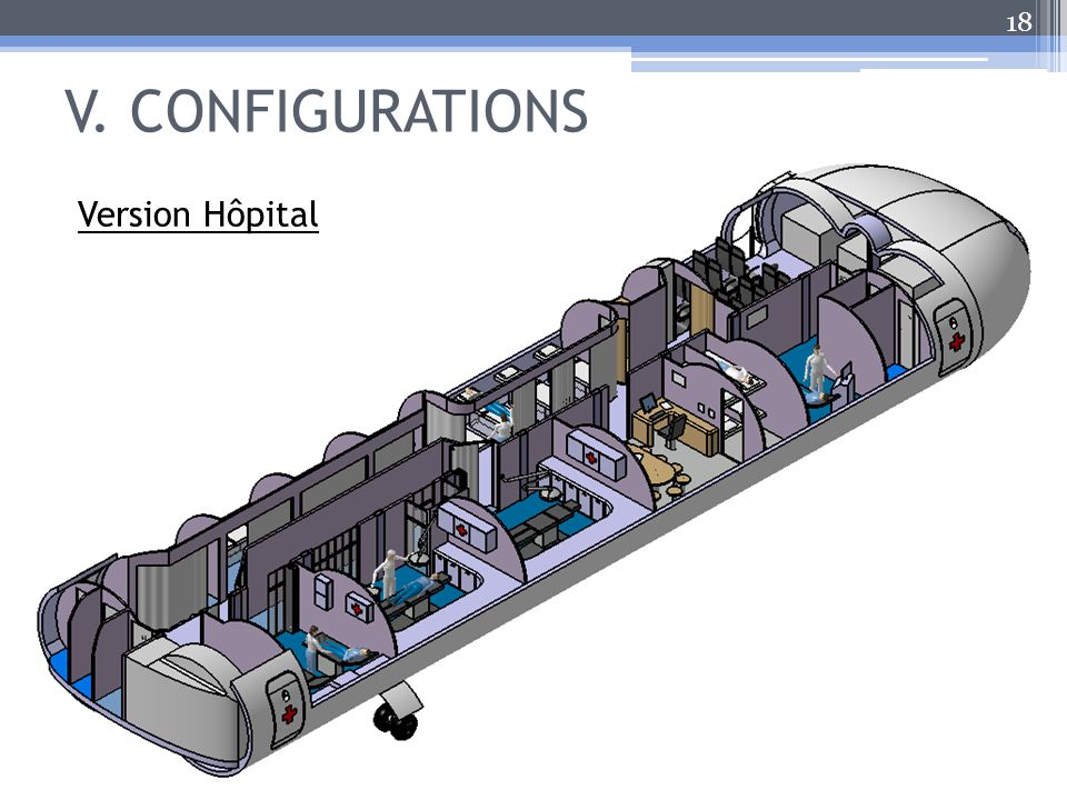 V. CONFIGURATIONS Version Hôpital