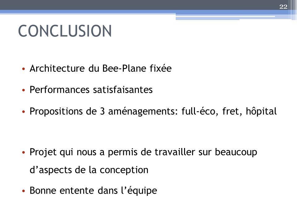 CONCLUSION Architecture du Bee-Plane fixée Performances satisfaisantes