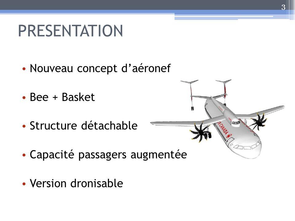 PRESENTATION Nouveau concept d'aéronef Bee + Basket