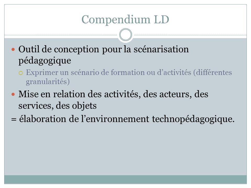 Compendium LD Outil de conception pour la scénarisation pédagogique