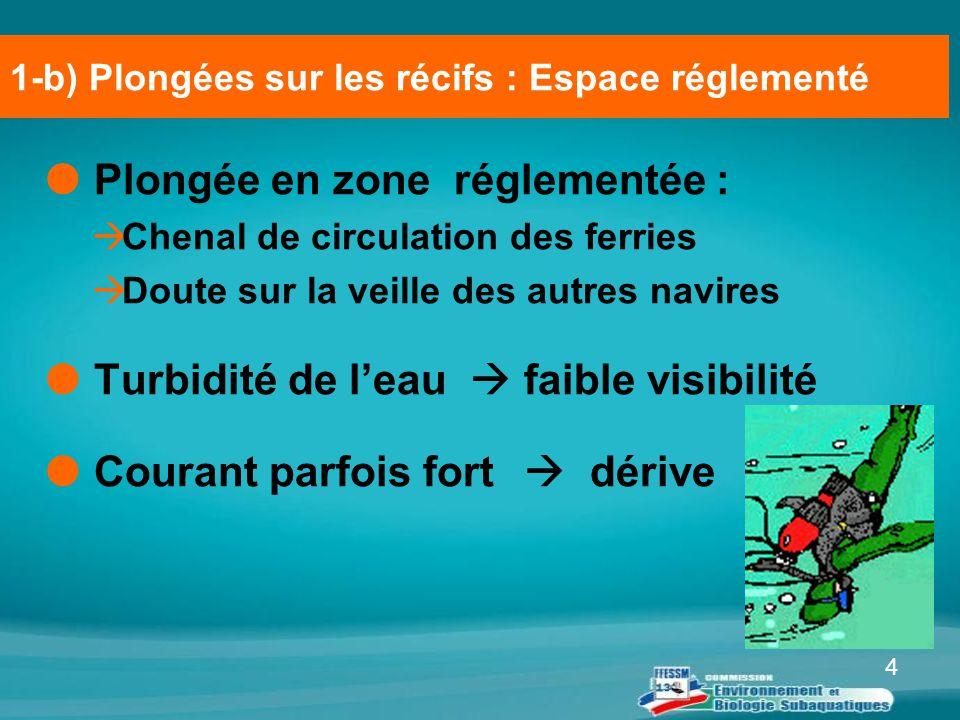 1-b) Plongées sur les récifs : Espace réglementé