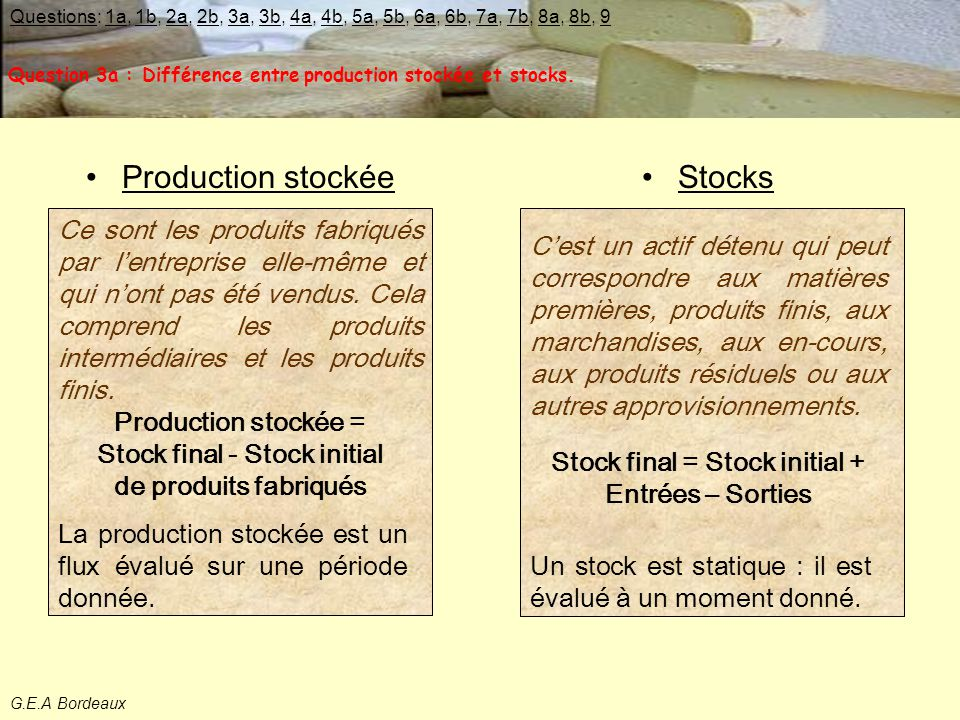 Production stockée Stocks