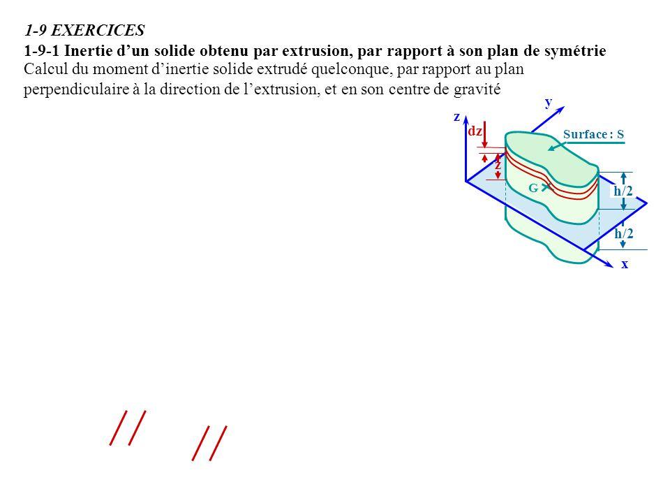 Recherche du moment d'inertie par rapport au plan (x, G, y ).