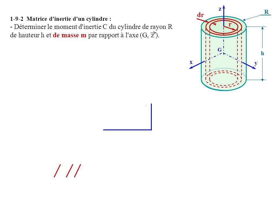 On considère un tube de diamètre r et d'épaisseur dr